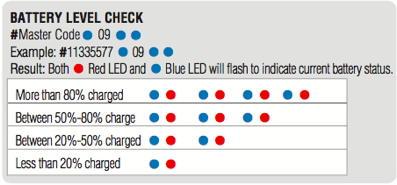 * Battery-Level-Check.jpg