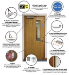 Fire-Door-Exploded-diagram.jpg